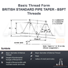 """Picture of BSPT 1/4"""" x 19 - Tap Set (set of 2)"""