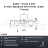 """Picture of BSW 3/16"""" x 24 - Tap Set (set of 3)"""