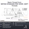 "Picture of BSPT 2"" x 11 - Split Circular Die HSS (OD: 4"")"