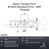 """Picture of (BSF 1 1/4"""" x 9) - 28.5mm Tapping Drill"""