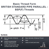"""Picture of (BSP(F) 1/2"""" x 14) - 19.0mm Tapping Drill"""
