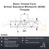 "Picture of BSW 7/8"" x 9 - Split Circular Die HSS (OD: 2"")"