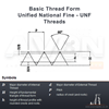 """Picture of (UNF 9/16"""" x 18) - 12.9mm Tapping Drill"""