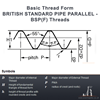 "Picture of BSPP 1 3/4"" x 11 - Split Circular Die HSS (OD: 4"")"