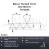 Basic Thread Form ISO Metric Threads